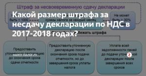 Санкции за непредоставление отчета центру занятости с 01 10 2019