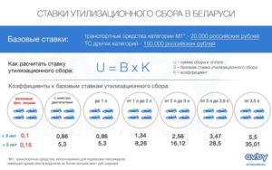 Как расчитать утилизационный сбор на авто из казахстана