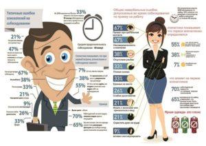 Что нужно знать при собеседовании в альфа банк