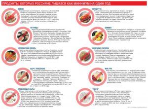 Что нельзя ввозить в китай из продуктов
