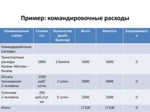 Командировка в казахстан суточные 2019