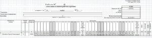 Табель учета рабочего времени 52н образец заполнения 0504421