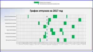 График отпусков образец заполнения 2019 скачать в экселе