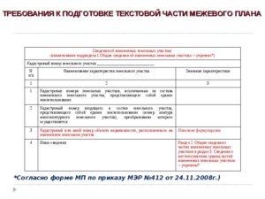 Приказ 412 требования к подготовке межевого плана с изменениями 2019