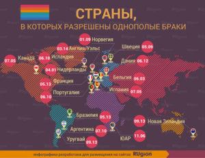 Страны где разрешены однополые браки 2019 список