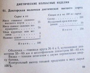 Состав докторской колбасы по госту 1936 года