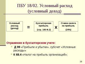 Условный расход доход по налогу на прибыль
