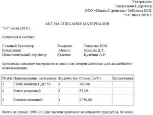 Инструкции по списанию материалов в бюджетном учреждении