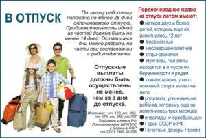 Закон о выборе отпуска для родителей имеющих двух несовершеннолетних детей