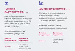 Почта банк пропустила платеж по кредиту