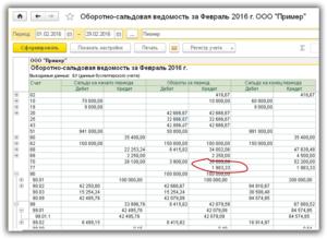 Как рассчитать налог на прибыль по осв пример