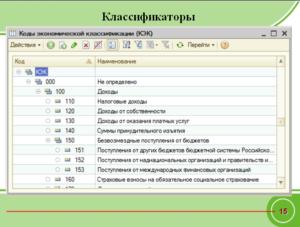 Кэк расшифровка аббревиатуры в бухгалтерии