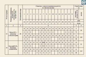 Обозначение в табеле донорских дней