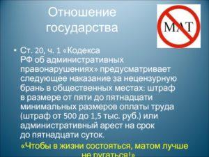 Наказание за мат в общественном месте