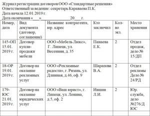 Нумерация договоров в организации правила