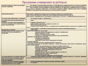 Программа стажировки работников рабочих профессий образец