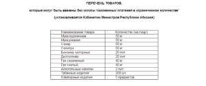 Сколько алкоголя можно вывезти из абхазии в россию 2019